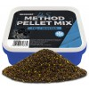 4S Method Pellet Mix